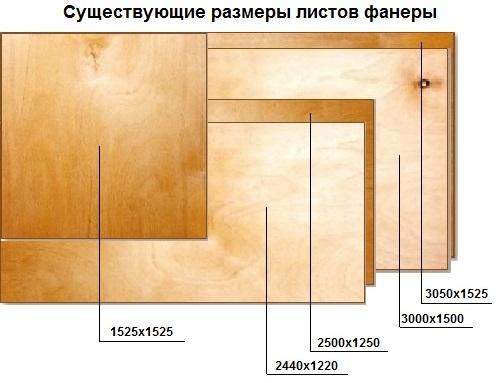 размеры листов