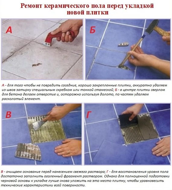 ремонт плитки